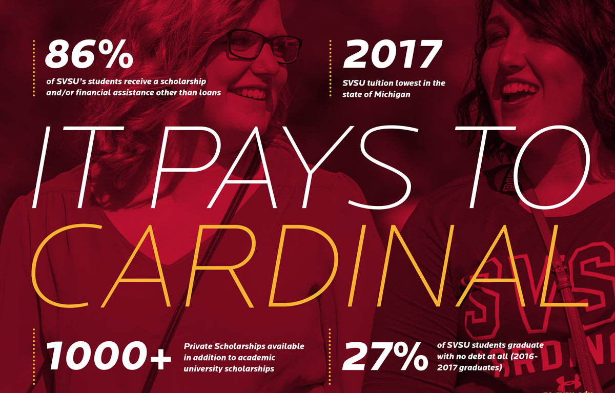 Graphic with words, It Pays to Cardinal.  Supporting stats: 86% of SVSU students receive a scholarship or financial assistance other than loans, SVSU has the lowest tuition in the state of Michigan in 2017, 27% of SVSU students graduate with no debt at all, 1,000+ private scholarships available in addition to academic university scholarships.