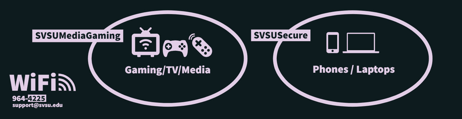 Connect to the Network via SVSUMediaGaming or SVSU Secure.  Contact support@svsu.edu or 964-4225 for help.