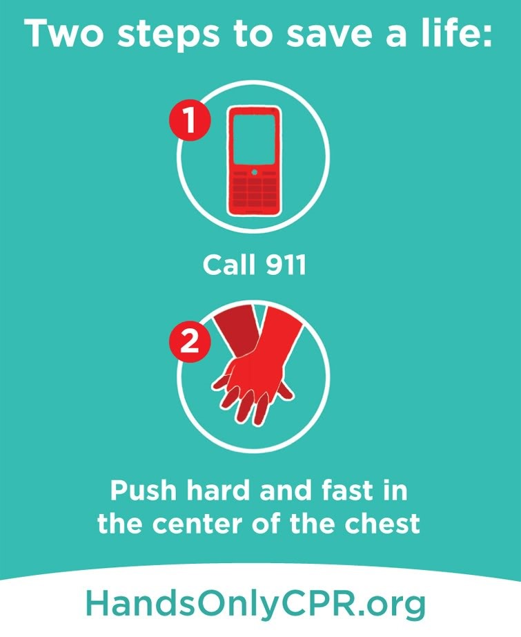 Graphic depicting steps to safe a life. 1) Call 911 2) Push hard and fast in the center of the chest. HandsOnlyCPR.org